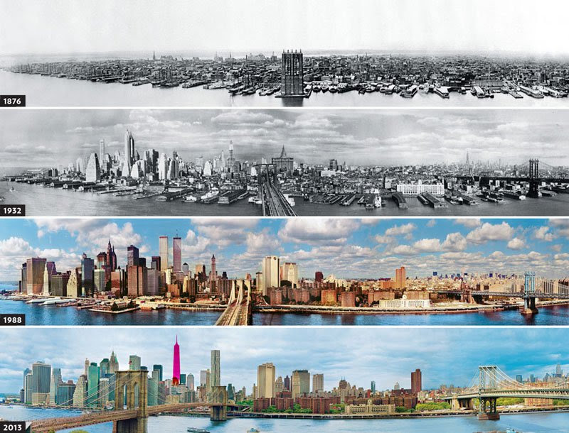 Evolution of the New York skyline.